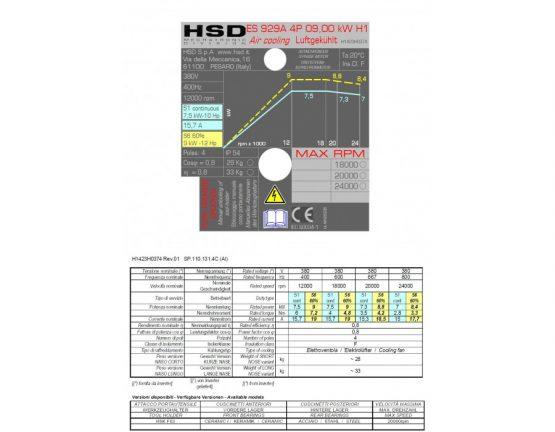 WINTER centrum obróbcze CNC ROUTERMAX-ATC 1325 DELUXE