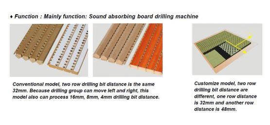 WINTER wiertarka wielowrzecionowa CNC z podziałką 48 mm