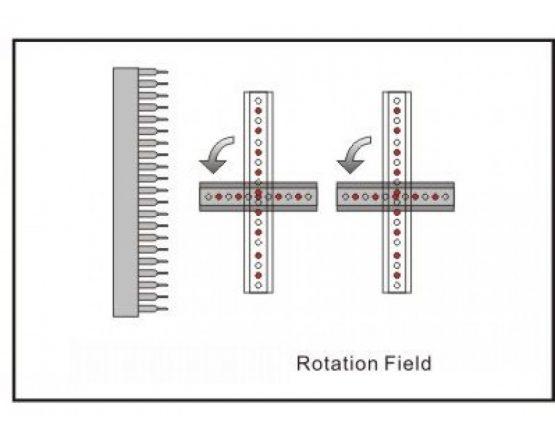 WINTER wiertarko-kołczarka wielowrzecionowa BORINGMAX H1-V2+4 DIGIT